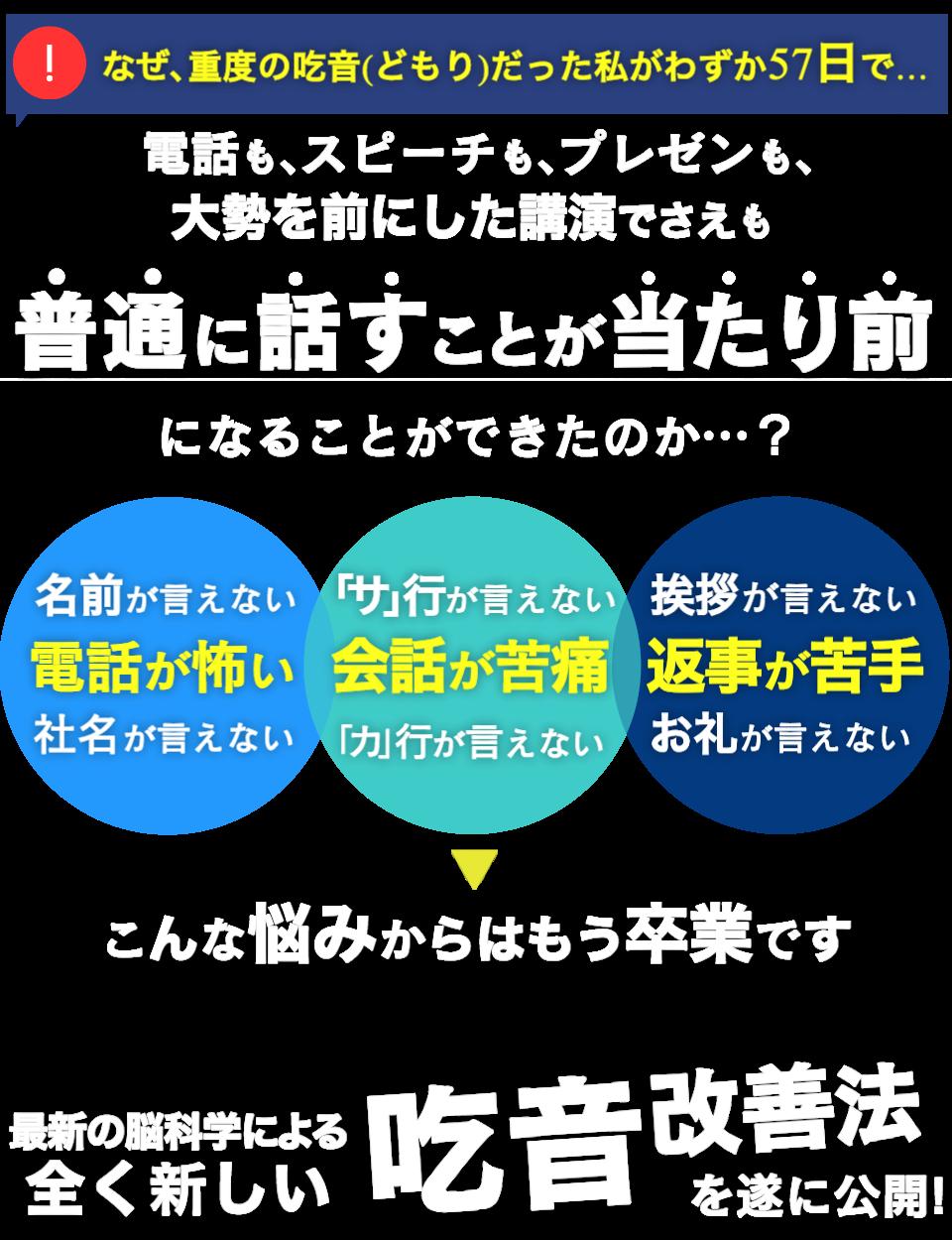 【M.R.M】吃音(どもり)・改善プログラム